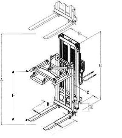 Σχεδιάγραμμα αναρτώμενου ανυψωτικού Tecnoagri